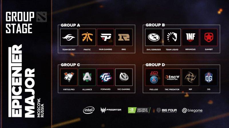 epicenter major 2019 groups